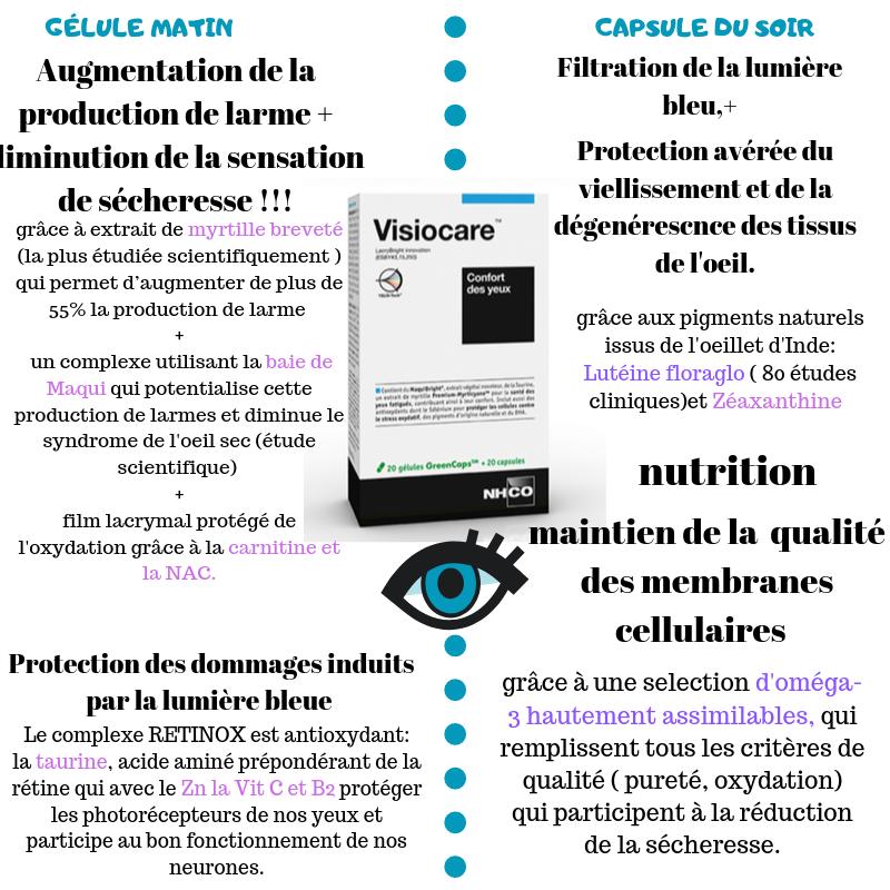 visiocae hydratation de l'oeil, augmentation de la production de. larme, protection lumière bleue